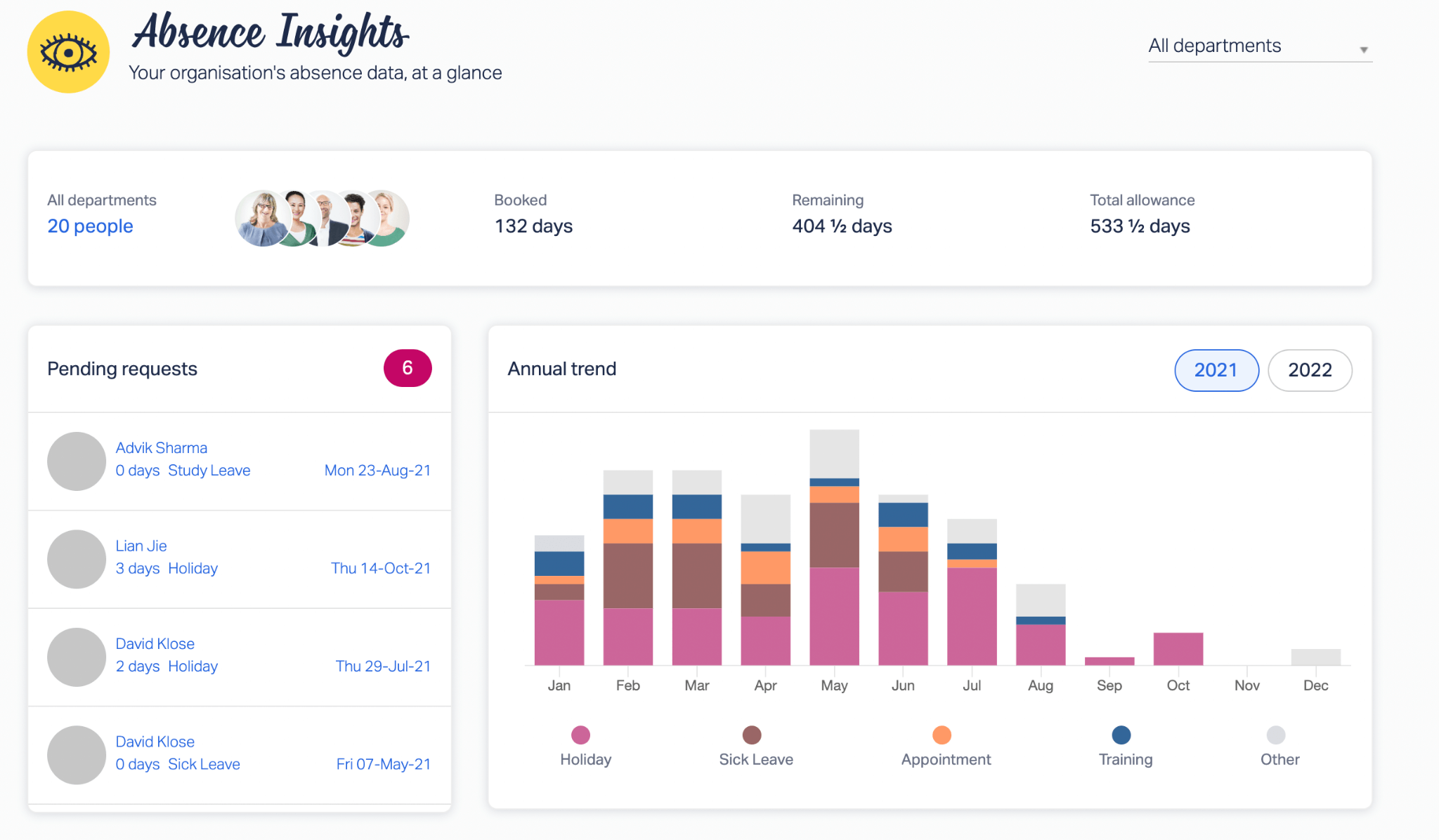 Absence Insights in Timetastic: Your organisation's absence data, at a glance.