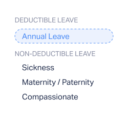 Deductible and non-deductible leave